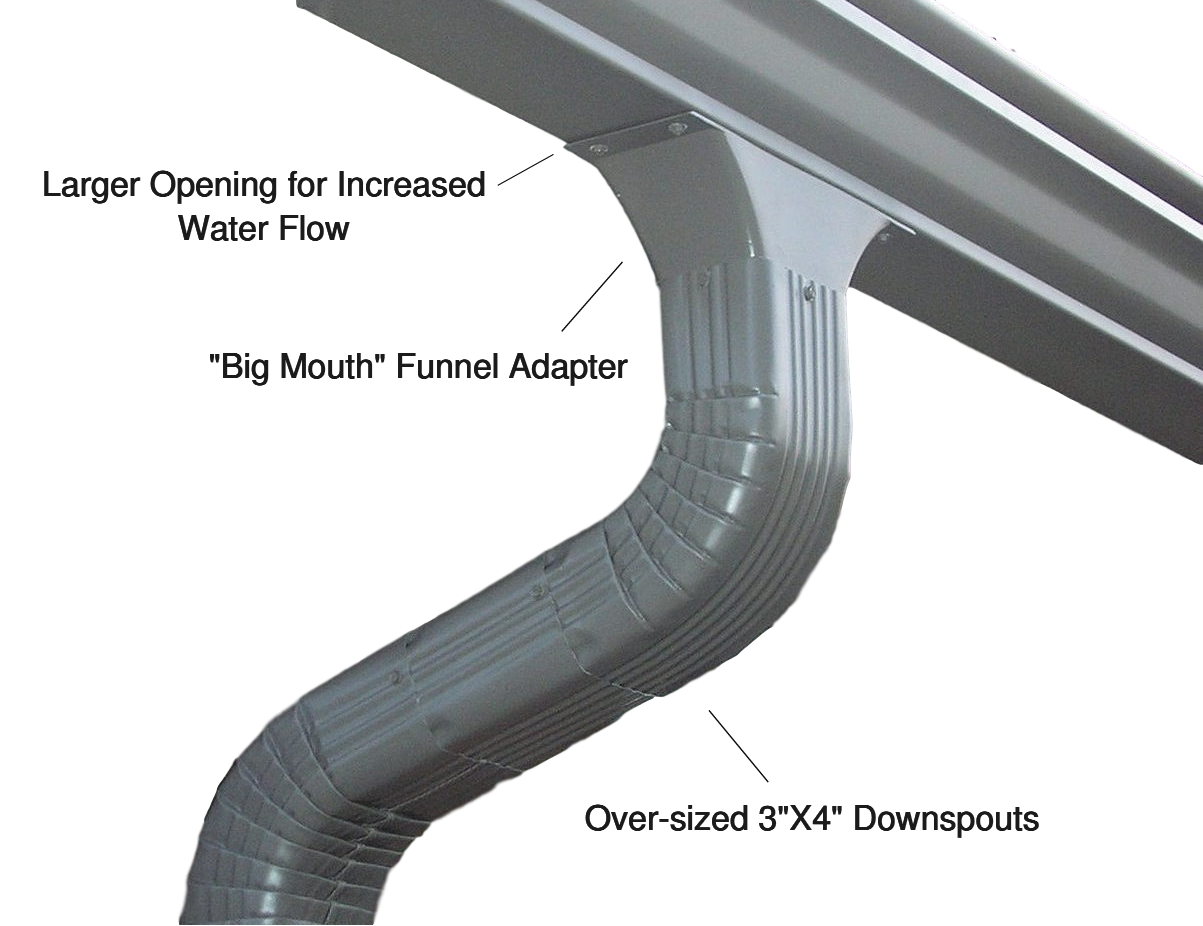 Downspout and big mouth diagram 2