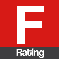 plastic gutter screens get an f rating