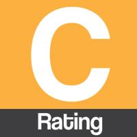 micro mesh screens get a c rating